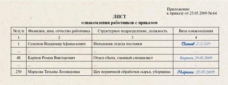 образец лист ознакомления с приказом под роспись