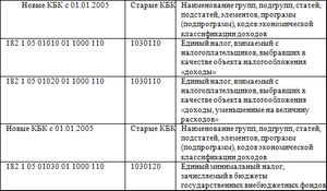 декларация о принадлежности к смп для ип образец - фото 6