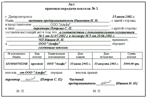 Акт приема-передачи товара образец.