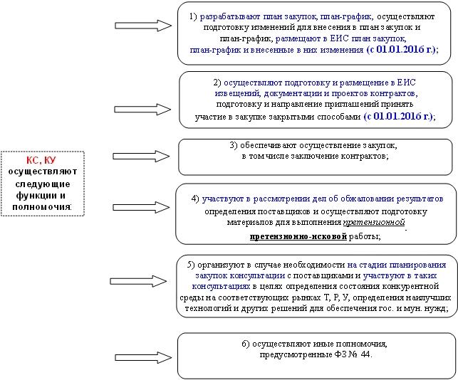 образец рекомендации для сиделки