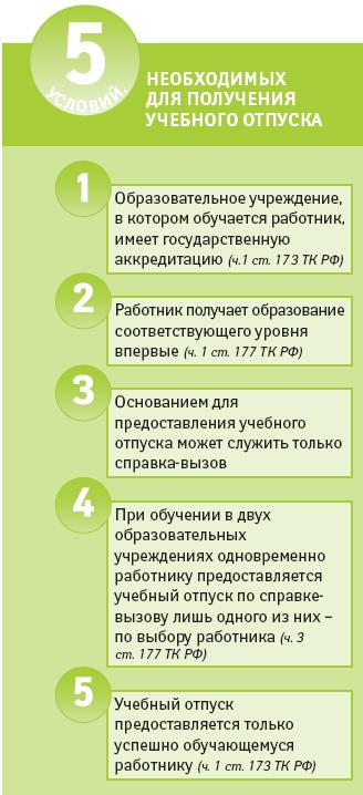 образец журнала регистрации уведомлений о начале отпуска