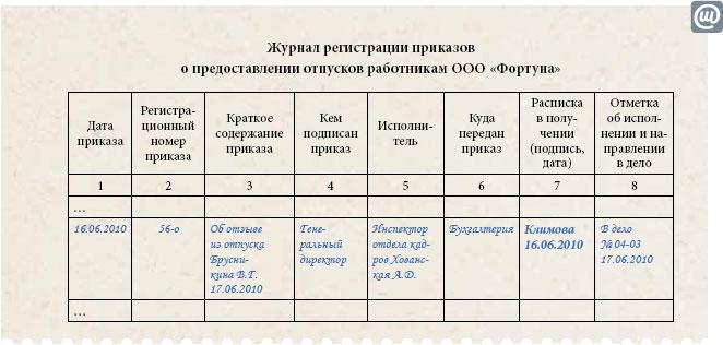 журнал приказов по кадрам образец