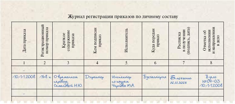 детский сад журнал регистрации приказов этой странице