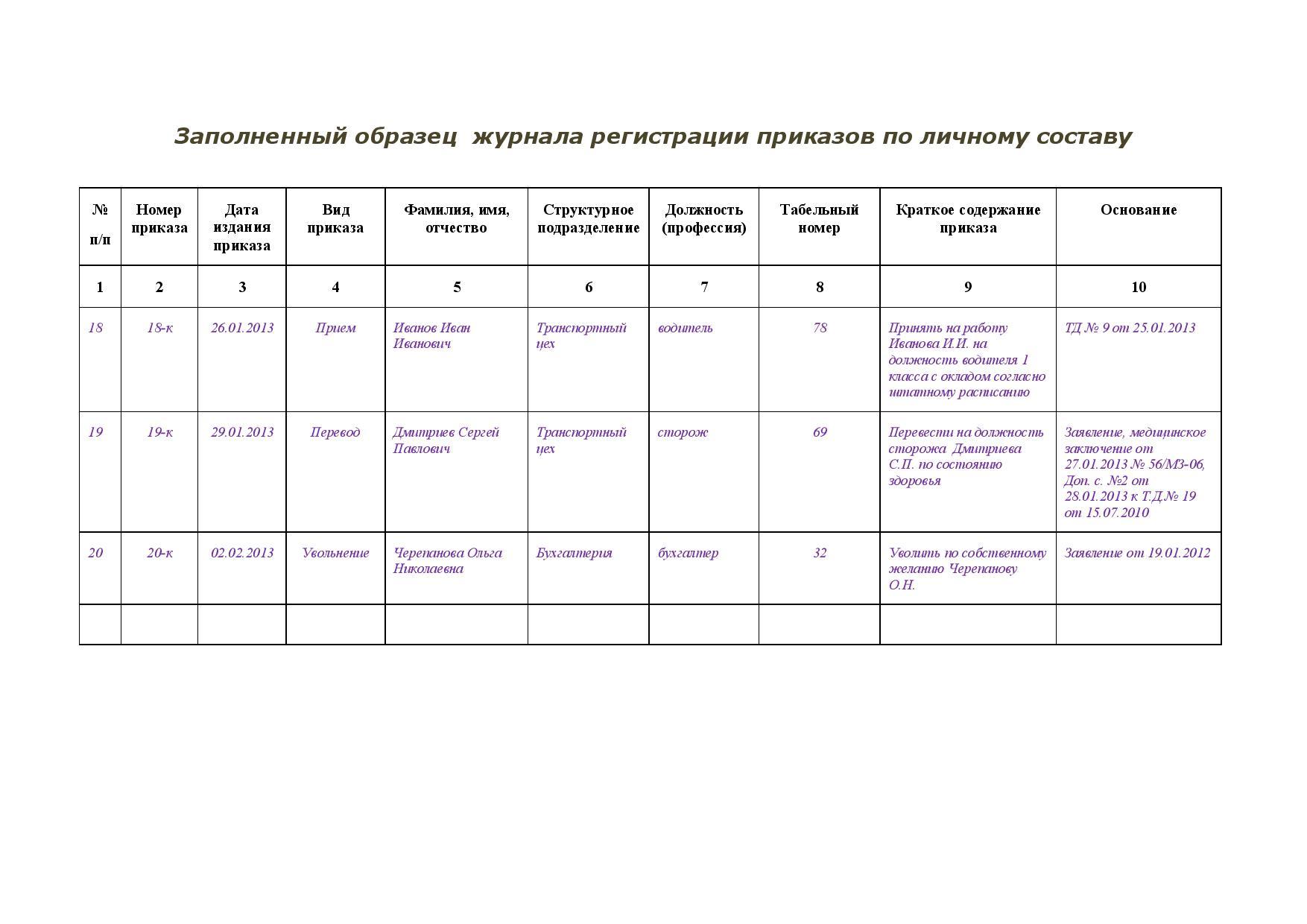 Календарный План Медосмотра образец