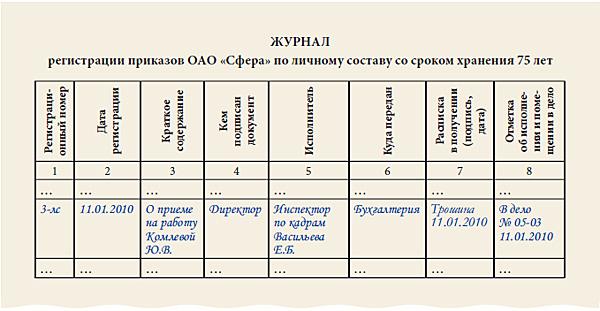 Бланк Описи Документов Имеющихся в Личном Деле